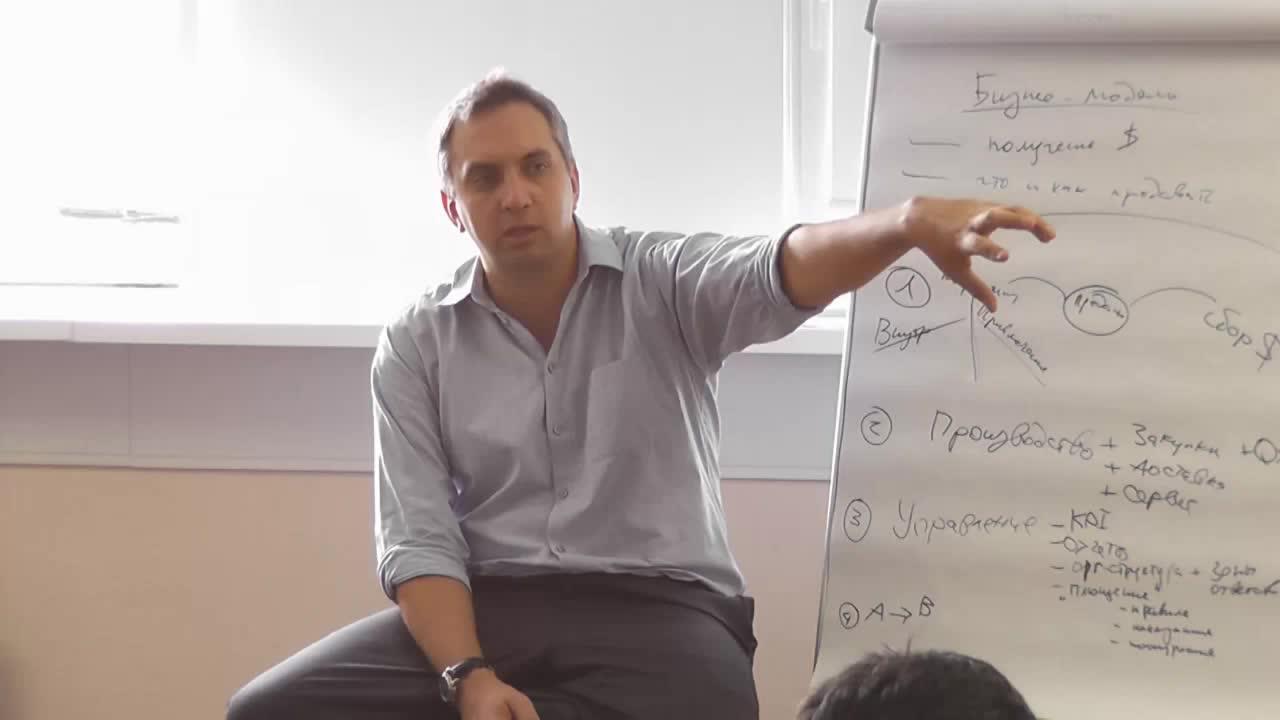 Стартап: Как запустить свой первый бизнес. Часть 2