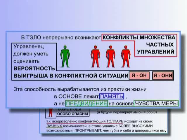 Основные положения 'Общей теории управления' (Часть 2)